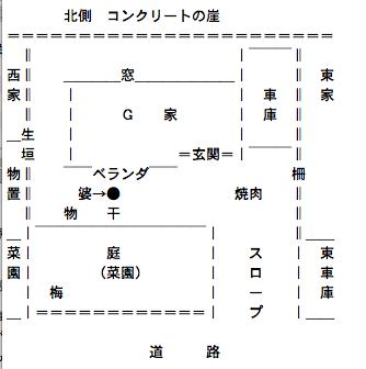 位置関係平面図